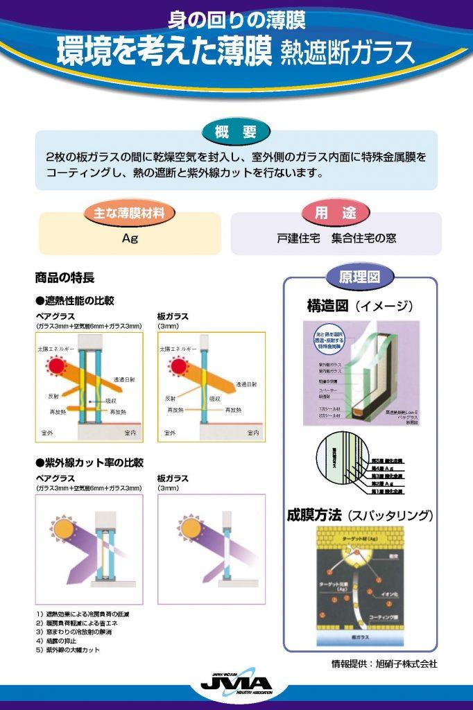 環境を考えた薄膜 熱遮断ガラス